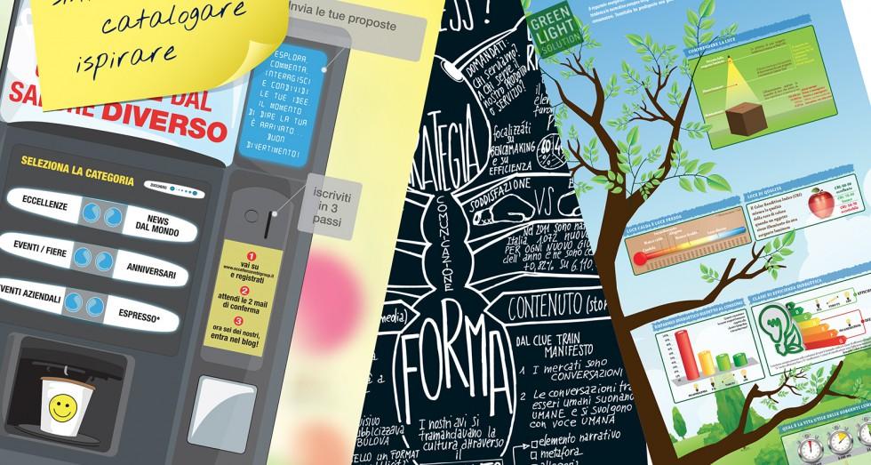 Infografica: il fascino di una buona progettazione